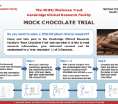 The NIHR/Wellcome Trust Cambridge Clinical Research Facility Mock Chocolate Trial