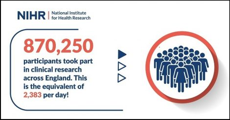 NIHR participant numbers